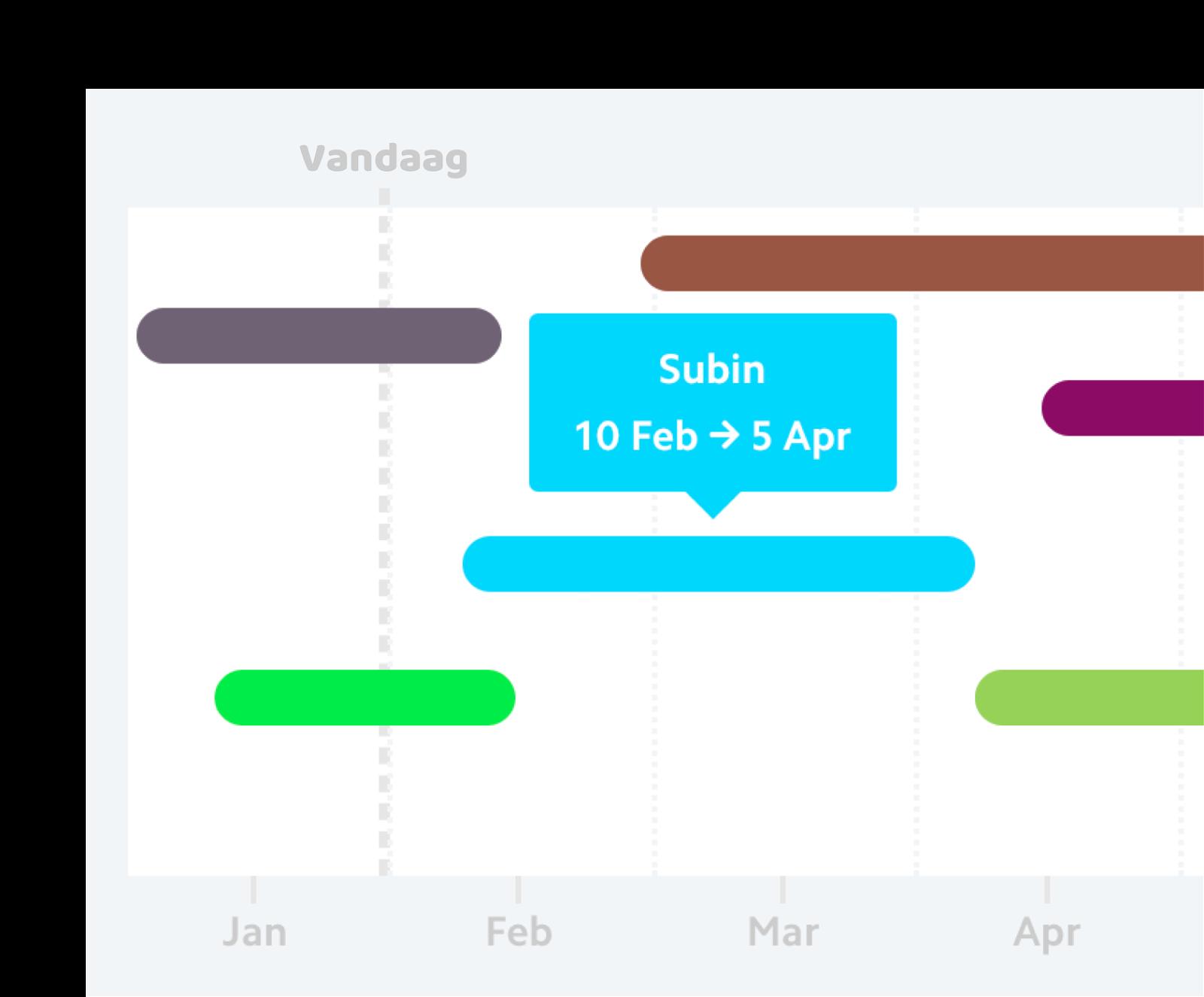 """<mark data-aos=""""highlight-text"""" data-aos-delay=""""250"""">Beheer en plan</mark> projecten"""