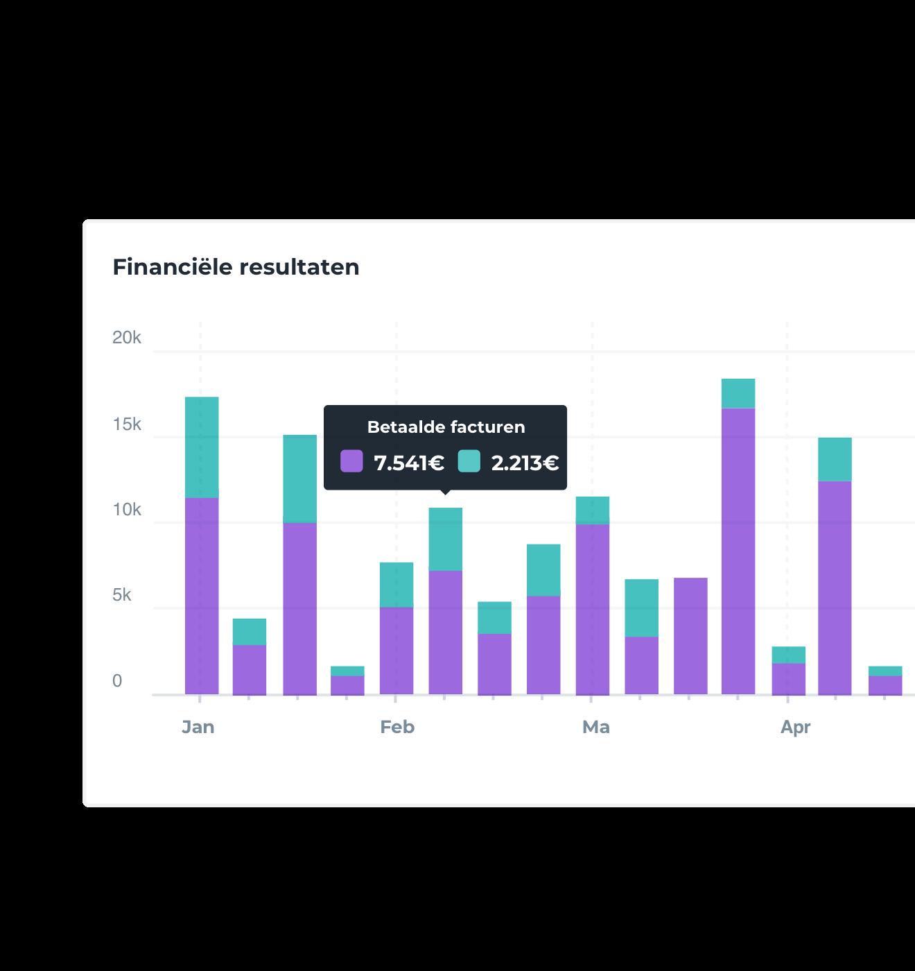 """<mark data-aos=""""highlight-text"""" data-aos-delay=""""250"""" class=""""aos-init aos-animate"""">Financiële voorspellingen</mark>over inkomsten"""